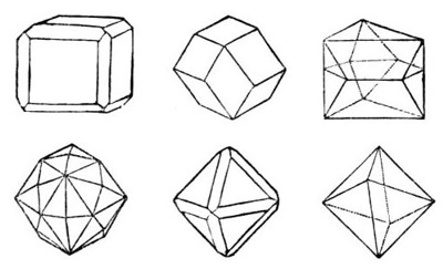 Some Common Diamond Shapes